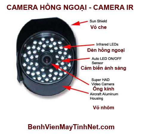 Cau tao Camera hong ngoai