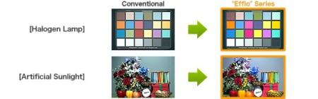 Chip Sony Effio - Tái tạo màu