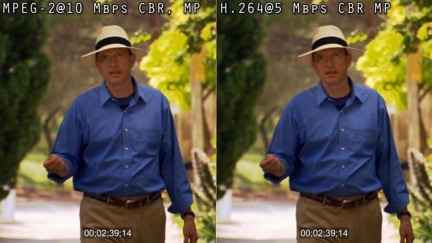 Chuan nen H.264 - dau ghi hinh camera analog