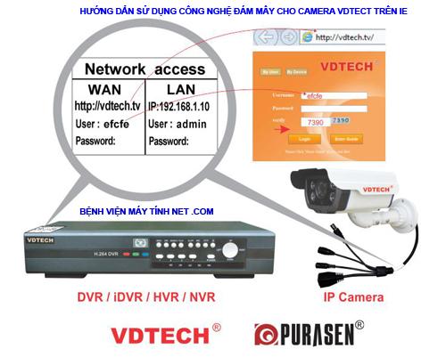 Cong nghe Cloud - Huong dan su dung VDTech Cloud tren internet Explorer
