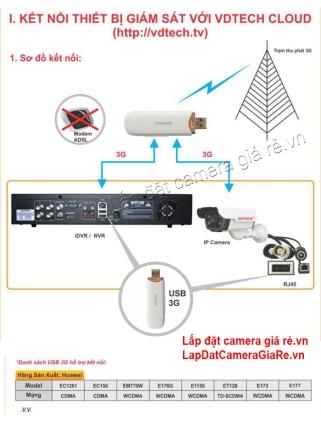 Huong dan cai dat USB 3G cho dau ghi camera - VDTech Cloud 2